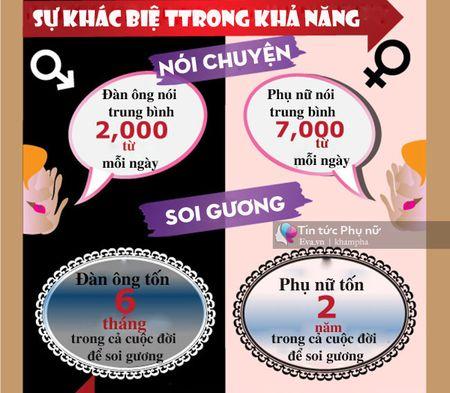 "Dan ong chi can 3 ngay de muon ""yeu"", phu nu can 3 thang - Anh 2"