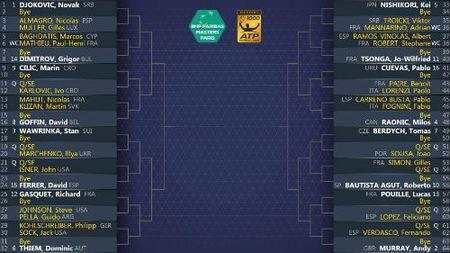 "Phan nhanh Paris Masters: ""Nui kho khan"" cho Djokovic - Anh 3"