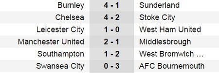 Bung tinh trong ba phut, Man Utd loi nguoc dong thanh cong truoc Middlesbrough - Anh 2