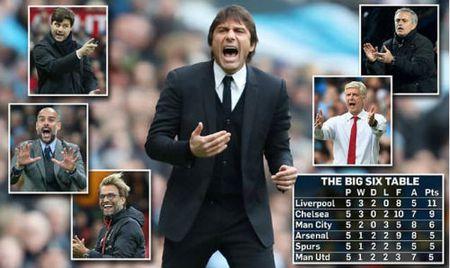 """Doi dau Big 6 NHA: Chelsea khong co """"cua"""" voi Liverpool - Anh 2"""