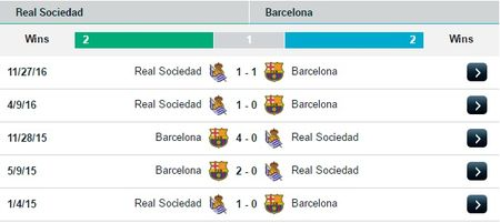 03h15 ngay 20/01, Real Sociedad vs Barcelona: Ga khong lo pha bo 'loi nguyen'? - Anh 2