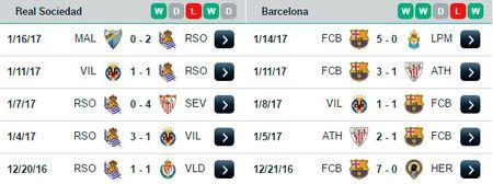 03h15 ngay 20/01, Real Sociedad vs Barcelona: Ga khong lo pha bo 'loi nguyen'? - Anh 3
