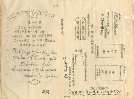 Chung tich Hoang Sa - Viet Nam - Anh 2