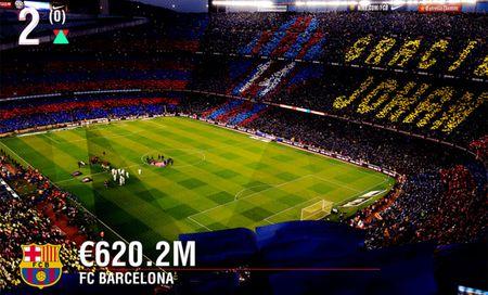 MU lan dau vuot Real va Barca ve doanh thu sau 12 nam - Anh 2