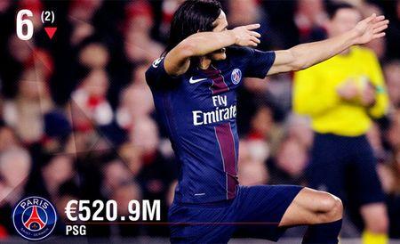 MU lan dau vuot Real va Barca ve doanh thu sau 12 nam - Anh 6