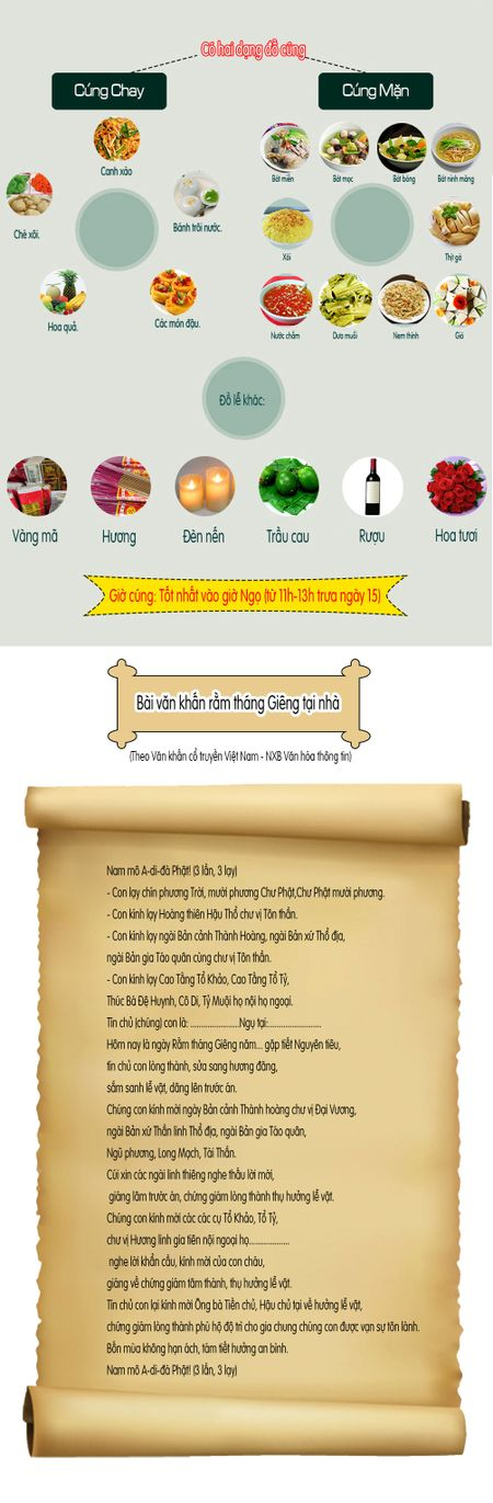 Infographic: Cach cung ram thang Gieng dung chuan it nguoi biet - Anh 2