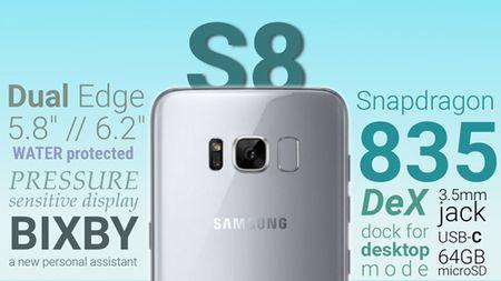 Samsung Galaxy S8 vs LG G6: Cuoc doi dau thu vi - Anh 2