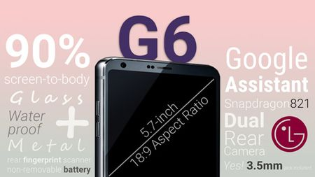 Samsung Galaxy S8 vs LG G6: Cuoc doi dau thu vi - Anh 5