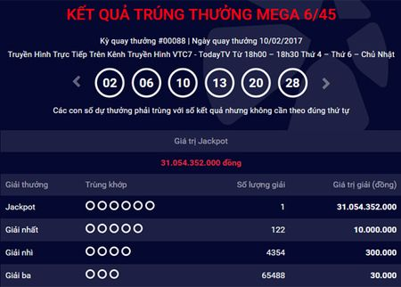 Nguoi thu 15 trung Jackpot tri gia 31 ty dong - Anh 1