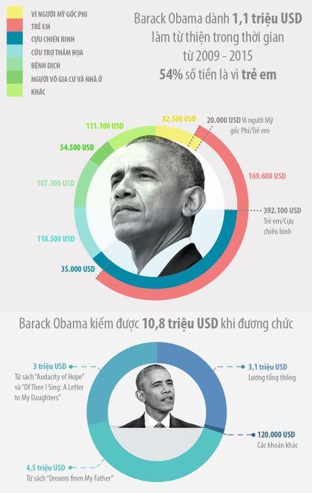 Thu nhap cua Obama khi o Nha Trang - Anh 1