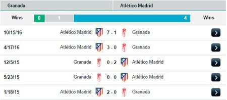 02h45 ngay 12/03, Granada vs Atletico Madrid: Chay da cho Champions League - Anh 2