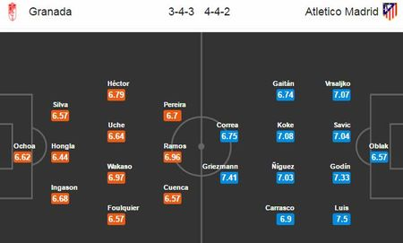02h45 ngay 12/03, Granada vs Atletico Madrid: Chay da cho Champions League - Anh 5