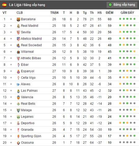 02h45 ngay 12/03, Granada vs Atletico Madrid: Chay da cho Champions League - Anh 7