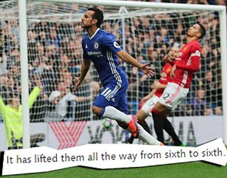 Den Chelsea cung khong 'buong tha' vi tri thu 6 cua M.U - Anh 1