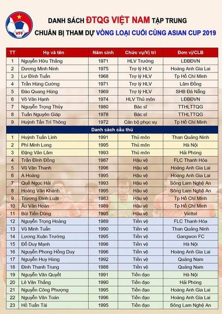 Lo dien danh sach doi tuyen Viet Nam tham du vong loai thu ba Asian Cup 2019 - Anh 1