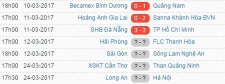 Vong 9 V-League: HAGL lai thua vi don 'hoi ma thuong' - Anh 2