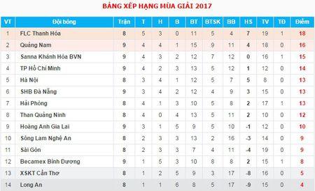 Vong 9 V-League: HAGL lai thua vi don 'hoi ma thuong' - Anh 3