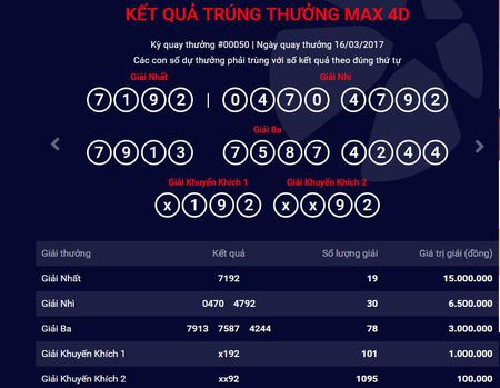 Xo so Vietlott: Cap nhat ket qua trung thuong Max 4D ngay 16/3 - Anh 1