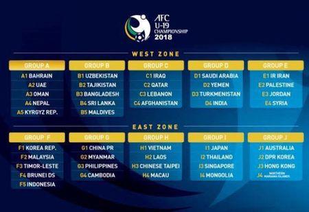 Du World Cup, Viet Nam vao bang de nhat o vong loai U19 Chau A 2018 - Anh 1