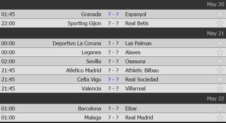 Vong 38 La Liga: Barca 'ngam ngui' nhin Real vo dich La Liga? - Anh 3