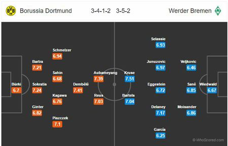 Vong dau khep lai Bundesliga 2016/17: Ba cuoc chien, hai so phan - Anh 2
