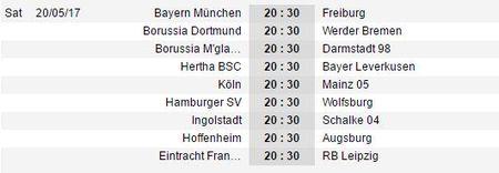 Vong dau khep lai Bundesliga 2016/17: Ba cuoc chien, hai so phan - Anh 7