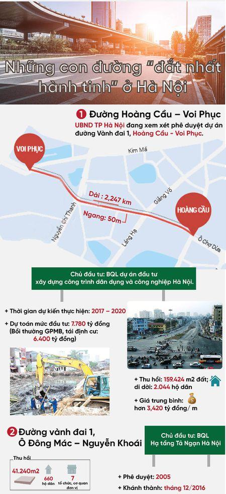 Soi nhung 'con duong dat nhat hanh tinh' tai Ha Noi - Anh 1