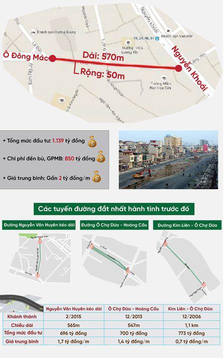 Soi nhung 'con duong dat nhat hanh tinh' tai Ha Noi - Anh 2