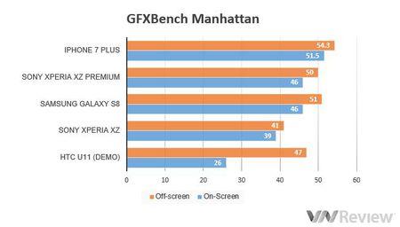 Danh gia Sony Xperia XZ Premium: Co gi ngoai quay phim sieu cham 960fps? - Anh 35