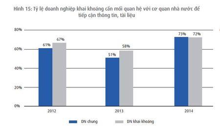 Hien tuong la nganh khoang san: Cang lo cang mo rong san xuat - Anh 2