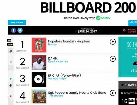 Album Katy Perry ma ban che 'tham hai' da dat No.1 BXH hang dau Billboard roi day - Anh 1