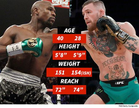 Man so gang ti do: 10 dieu can biet ve Mayweather va McGregor - Anh 2