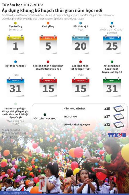 Tu nam hoc 2017-2018: Ap dung khung ke hoach thoi gian nam hoc moi - Anh 1