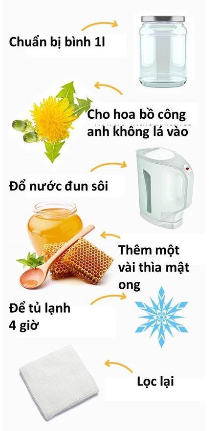 Danh bay mo thua voi 7 loai do uong tu lam - Anh 5
