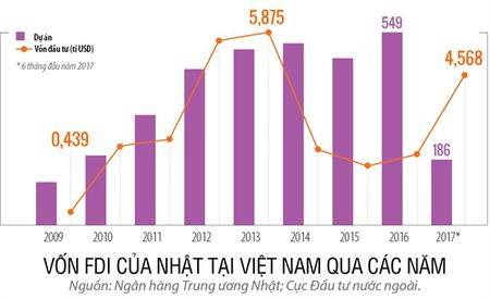 Viet Nam giua ranh gioi cong xuong va gia cong - Anh 4