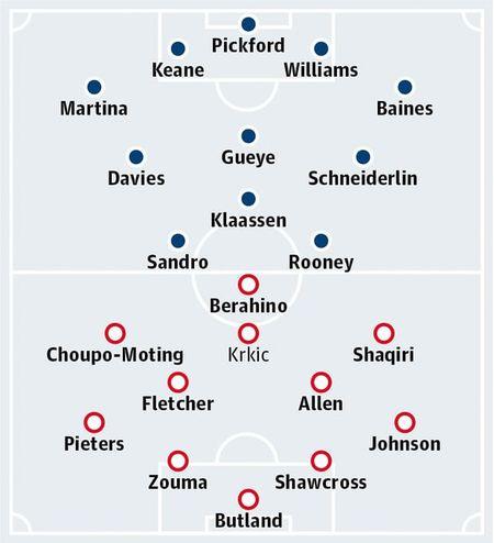 21h00 ngay 12/08, Everton vs Stoke City: 'Ngua o' chao san - Anh 3