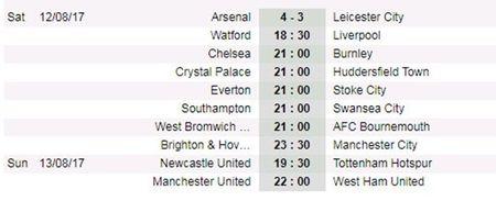 21h00 ngay 12/08, Everton vs Stoke City: 'Ngua o' chao san - Anh 4