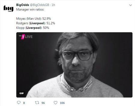 Sau 1 tran, chang con ai tin Liverpool du suc vao top 4 - Anh 9