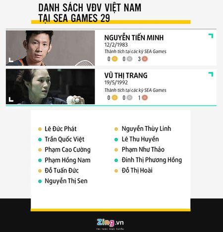 Lee Chong Wei, Ratchanok khong du SEA Games 29 - Anh 2