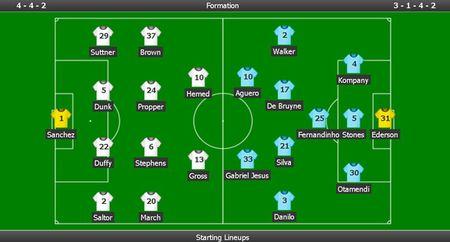 Brighton vs Man City: Aguero da cap Gabriel Jesus - Anh 1