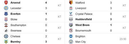 Brighton vs Man City: Aguero da cap Gabriel Jesus - Anh 2