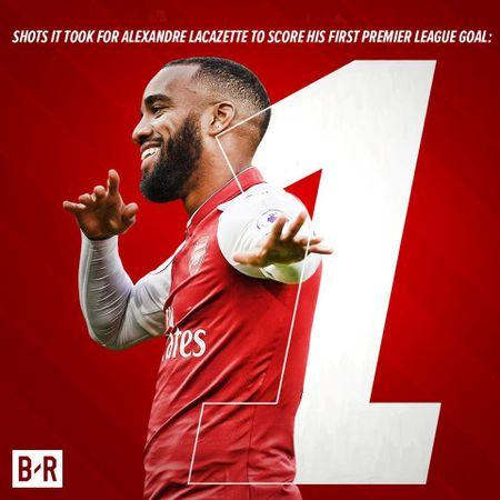 Biem hoa 24h: Arsenal mo man Premier League 'chat' nhu Bphone 2017 - Anh 2