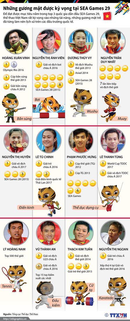 Nhung guong mat Viet Nam duoc ky vong tai SEA Games 29 - Anh 1
