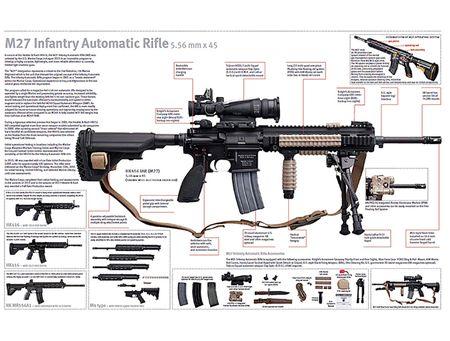 My quyet chon sung truong tan cong M-27 Duc de doi trong voi AK-12 Nga - Anh 2