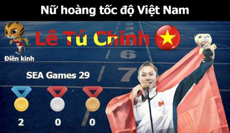 Nu hoang toc do Tu Chinh 'xe gio' gianh 2 HCV SEA Games danh gia - Anh 1