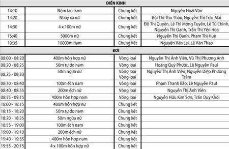 Kinh ngu 15 tuoi Kim Son pha ky luc SEA Games - Anh 3