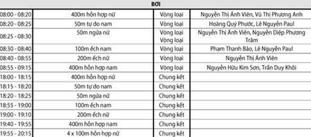 Kinh ngu 15 tuoi Kim Son pha ky luc SEA Games - Anh 5