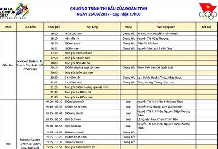 Lich thi dau SEA Games 29 hom nay 26/8 - Anh 1