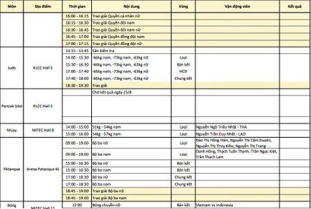 Lich thi dau SEA Games 29 hom nay 26/8 - Anh 3