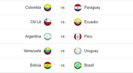 Sau luot 16 vong loai World Cup Nam My: Bat ngo mang ten Peru - Anh 5